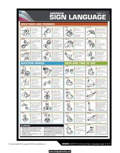 Sign Language SparkChart # 2 of 6 - Greetings, Questions, Days  and Time of Day