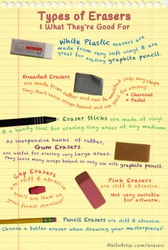 Types of Erasers & What They're Good For!  •  http://helloartsy.com/erasers/