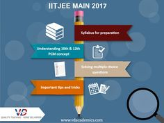 Start your preparation for IIT JEE MAIN 2017 with your board exams. VD Academics giving solutions to your problems in IIT-JEE preparation. #vdacademics #IITJEE #engineeringcet #mhcet