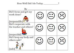 Preschool Behavior Charts Printable Ancestral For Kindergarten Aug 15