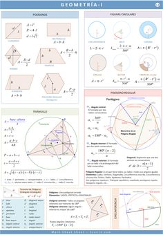 card geometria 1 Geometry Formulas, Mathematics Geometry, Physics And Mathematics, Math Formulas, Math Formula Chart, Maths Solutions, Math Notes, Math About Me, Math Help