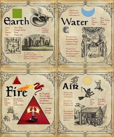 For Your Book of Shadows: Earth, Air, Fire and Water Earth: North Earth is the ultimate feminine element; fertile, stable and associated with the Goddess. Air: East Air is connected to the soul and to the breath of life. Fire: South The energy of. Wicca Witchcraft, Magick, Green Witchcraft, Gypsy Moon, 5 Elements, Alchemy Elements, Baby Witch, Practical Magic, Magic Spells