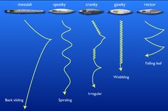 slow jigging lures - Google Search