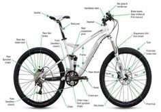 How to buy your first mountain bike, a blog post by Sacred Rides Mountain Bike Adventures, a guide to choosing and buying your first mountain bike.
