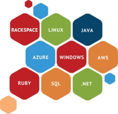 DevOps Web Application Management from Stackify