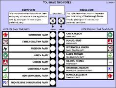c1893 general election ballot | Paper Maniac | Pinterest