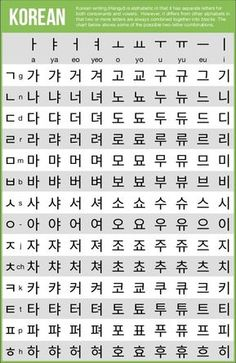 Writing Systems of the World x 36 inches on sturdy cardstock Descr. , Writing Systems of the World x 36 inches on sturdy cardstock beautiful wallchart outlines 51 different writing syst. Korean Alphabet Letters, Hangul Alphabet, Learn Korean Alphabet, Alphabet Worksheets, Korean Words Learning, Korean Language Learning, Learn A New Language, Learning Spanish, Language Lessons