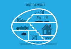 How And Why You Should Save For Retirement Before Your Mid-30s When you are young, in your 20s or 30s, retirement feels like a looooong way ahead.   If you consider all the aspects of your finances and fast-paced life today however, you will realize that it is the best time to start saving for retirement before you hit 35. Even the strategies to save for retirement are in-lined with the ideal to start saving while you are young. #retirement #retirementsavings