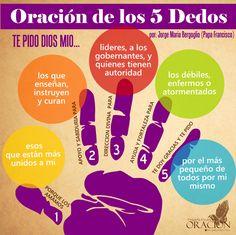 ¿Conocían la oración de los cinco dedos? ¡ Famosísima !Y el autor es el Papa Francisco | Obituarios de Venezuela