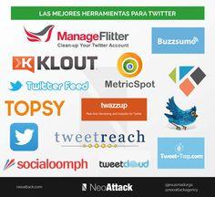 Las mejores herramientas para Twitter #infografia #infographic #socialmedia | TICs y Formación
