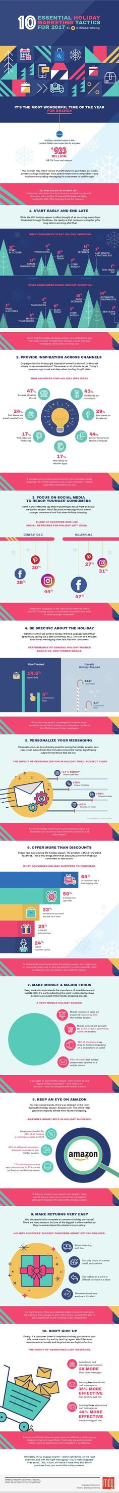 10 Essential Holiday Marketing Tactics for 2017 - #infographic