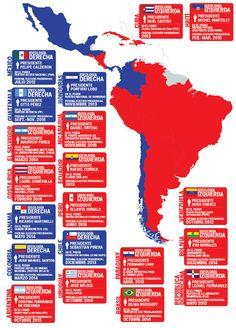 """América Latina - Como la idea de """"estados azules y estados rojos"""" pero con las naciones de habla español. Interesante y bueno para conversar."""