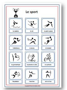 Great for teaching kids french:  Sports French Vocabulary Poster with by FrenchTeachingAids, $5.55