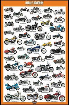 Harley Davidson News – Harley Davidson Bike Pics Harley Davidson Custom, Harley Davidson Engines, Harley Davidson Fat Bob, Classic Harley Davidson, Harley Davidson Motorcycles, Harley Davison, Motorcycle Posters, Motorcycle Types, Motos Retro