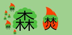 A visual-based learning system which teaches Chinese characters, simple stories & phrases. Our aim is to bring down the great wall of Chinese language