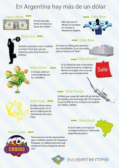 Tipos de dólares en Argentina #infografia #infographic