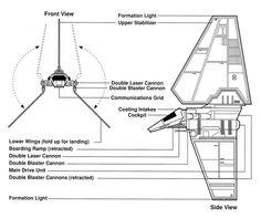 Cignus T-4a Lambda-class shuttle schematics