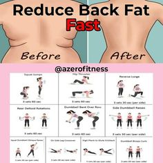 Lower Belly Workout, Back Fat Workout, Jump Rope Workout, Gym Workout Tips, Lower Ab Workouts, Fat Burning Workout, 30 Day Plank Challenge, Easy At Home Workouts, Cardio