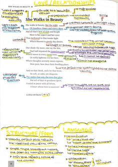 She Walks In Beauty poem anthology analysis for wjec edquas English board English Literature Poems, Poems In English, English Short Stories, English Writing, Teaching English, Ap English, English Teachers, American Literature, English Language