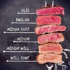 Maredo Steak Grillgrade Uebersicht