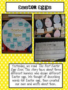 Descriptive Writing about an Easter Egg