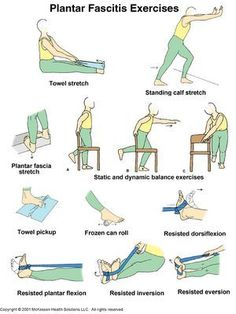 calf strengthening exercises | Plantar Fasciitis – One BIG Pain In The …..Foot! | The NP Mom