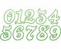 Graffiti numbers (style2)