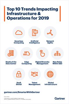 Gartner top 10 trends impacting infrastructure and operations for 2019 - bitcoininfographic Disruptive Technology, Business Technology, Science And Technology, Computer Science, Tech Hacks, Tech Gadgets, Business Model, Tech Branding, Technology Background
