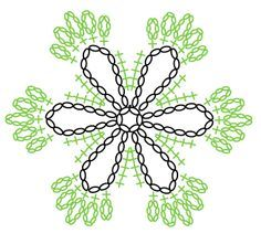 Crochet snowflake chart Crochet Snowflake Pattern, Crochet Motifs, Crochet Snowflakes, Crochet Flower Patterns, Crochet Diagram, Thread Crochet, Crochet Doilies, Crochet Flowers, Crochet Angels