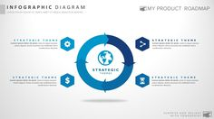 Five Stage Microsoft Powerpoint Strategy Smartart Theme Template