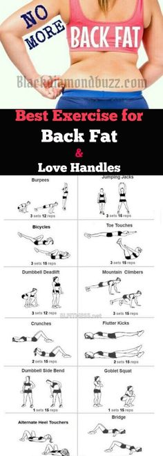 Best exercises for back fat and love handles for women at home.These Workouts will reduce the lower back fat fast and tone your body.