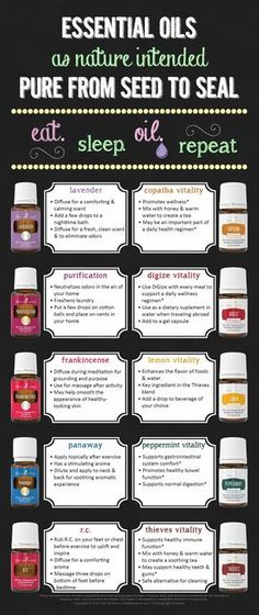 Young Living Premium Starter Kit (PSK) themed banner for YL U.S. Members.