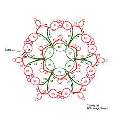 Alchemy Patterns tatting pattern