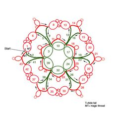 Alchemy Patterns tatting pattern