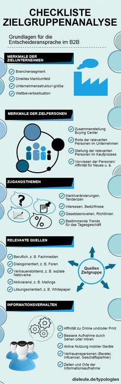 Content Marketing: Checkliste für die Zielgruppenanalyse - contentmanager