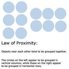 Learn the Gestalt Laws of Perceptual Organization: Law of Proximity