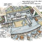 Outdoor Kitchen Plans for Home Improvement
