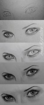 Realistic eye tutorial by RinFaye on DeviantArt