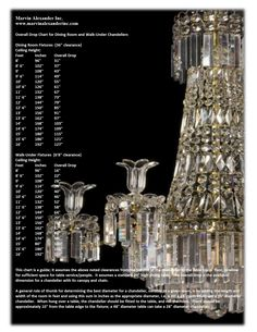 Handy chart to figure what size chandelier fits a room. Figure Size, Light Fixtures, Lanterns, Chandelier, Design Ideas, Chart, Collections, Decorating, Space
