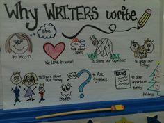 Writer's Workshop Begins!