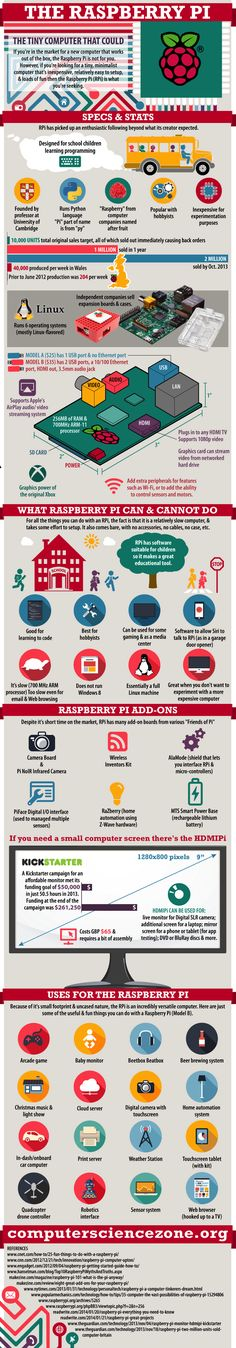 Raspberry Pi Facts And Figures