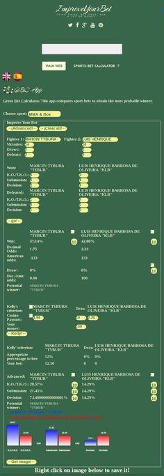 UFC 209 forecast predictions and picks MARCIN TYBURA TYBUR Vs LUIS HENRIQUE BARBOSA DE OLIVEIRA KLB