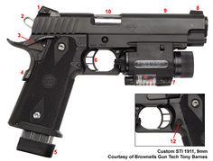 Google Image Result for http://www.brownells.com/userdocs/schematics/dreamguns/1911-2-8.png
