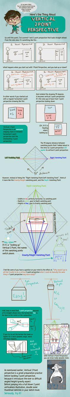 2 Point Vertical Perspective Intro by betsyillustration.deviantart.com on @DeviantArt