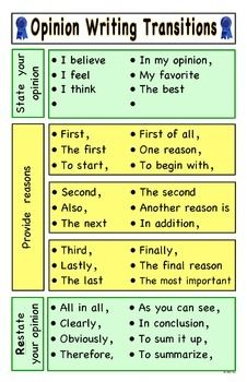 This Opinion & Persuasive Writing - Transition Words poster helps my students write opinion pieces with more confidence and independence. I printed it as an poster for display in the classroom and as an resource sheet in my students& writing folders. Paragraph Writing, Persuasive Writing, Writing Words, Teaching Writing, Opinion Writing Topics, Opinion Words, Writing Rubrics, Writing Activities, Essay Writing