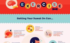 We all know that exercise gets you toned , increases strength and makes you feel great . But oh, it does so much more. Our friends over at Fix.com put together is neat infographic as a reminder of the many positive effects a great workout can have on you mentally, emotionally and, of course, physically.