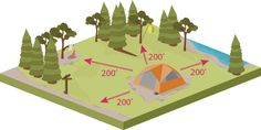 The 200 Feet Rule (and other campsite tips)