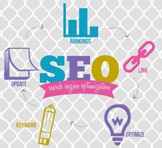 cool World Class SEO services in India -  #digitalmarketing #internetmarketing #Marketing #marketingstrategy Check more at http://wegobusiness.com/world-class-seo-services-in-india/