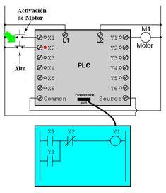 anti plugging circuit automation pinterest circuits and ladder rh pinterest com
