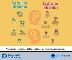 Elementos aprendizaje y evaluación adaptativos